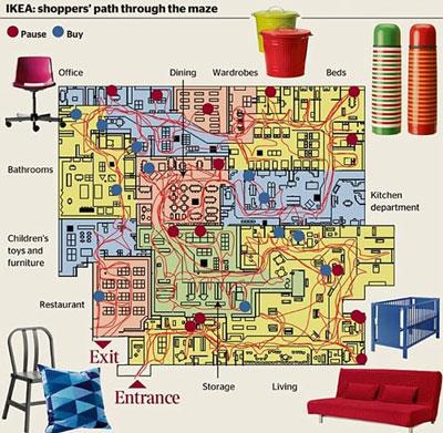 Labirinto Ikea