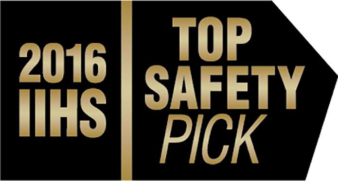 sicurezza stradale simbolo IIHS 2016 TOP SAFETY
